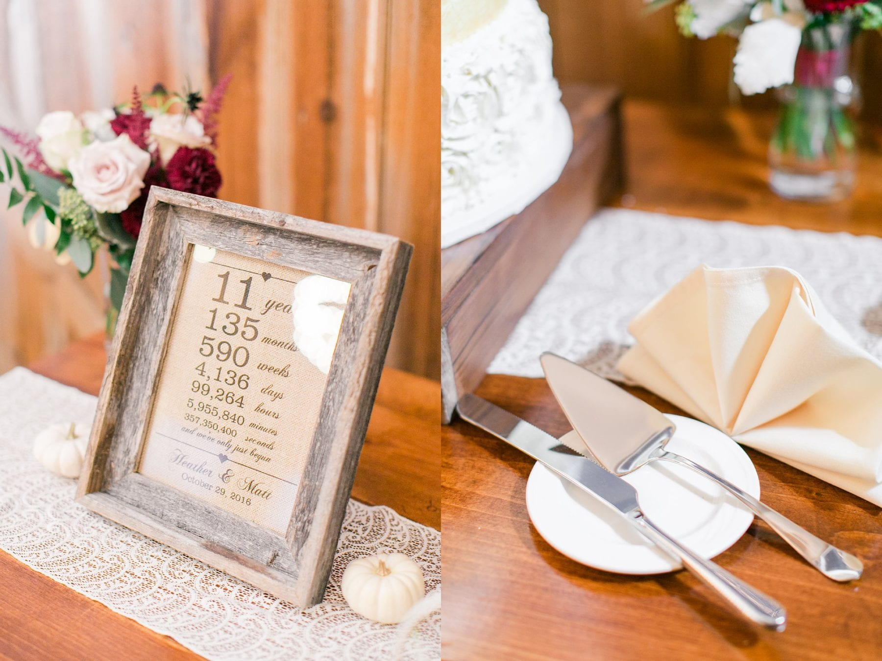 Wyndridge Farm Wedding Photos Dallastown Pennsylvania Wedding Photographer Megan Kelsey Photography Heather & Matt-818.jpg